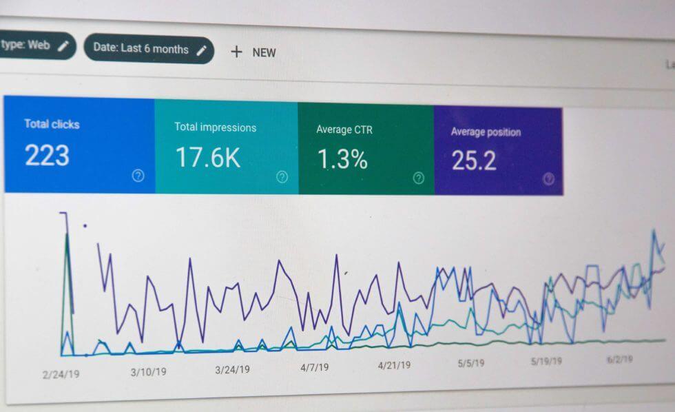 Google AdWords, kako Vam može pomoći?